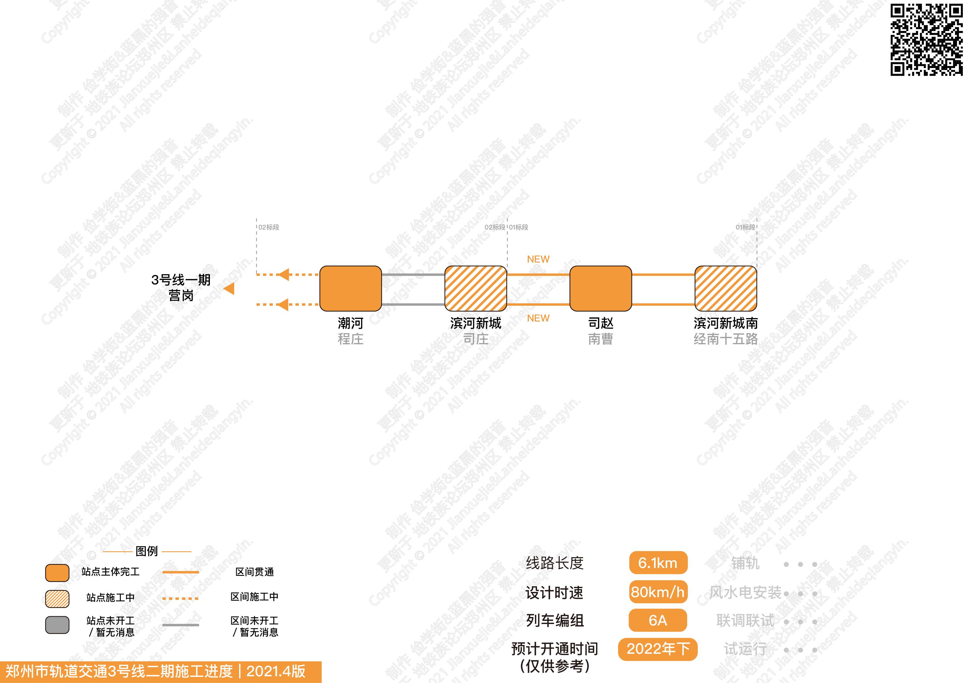 郑州地铁每月进度更新-2021.4版