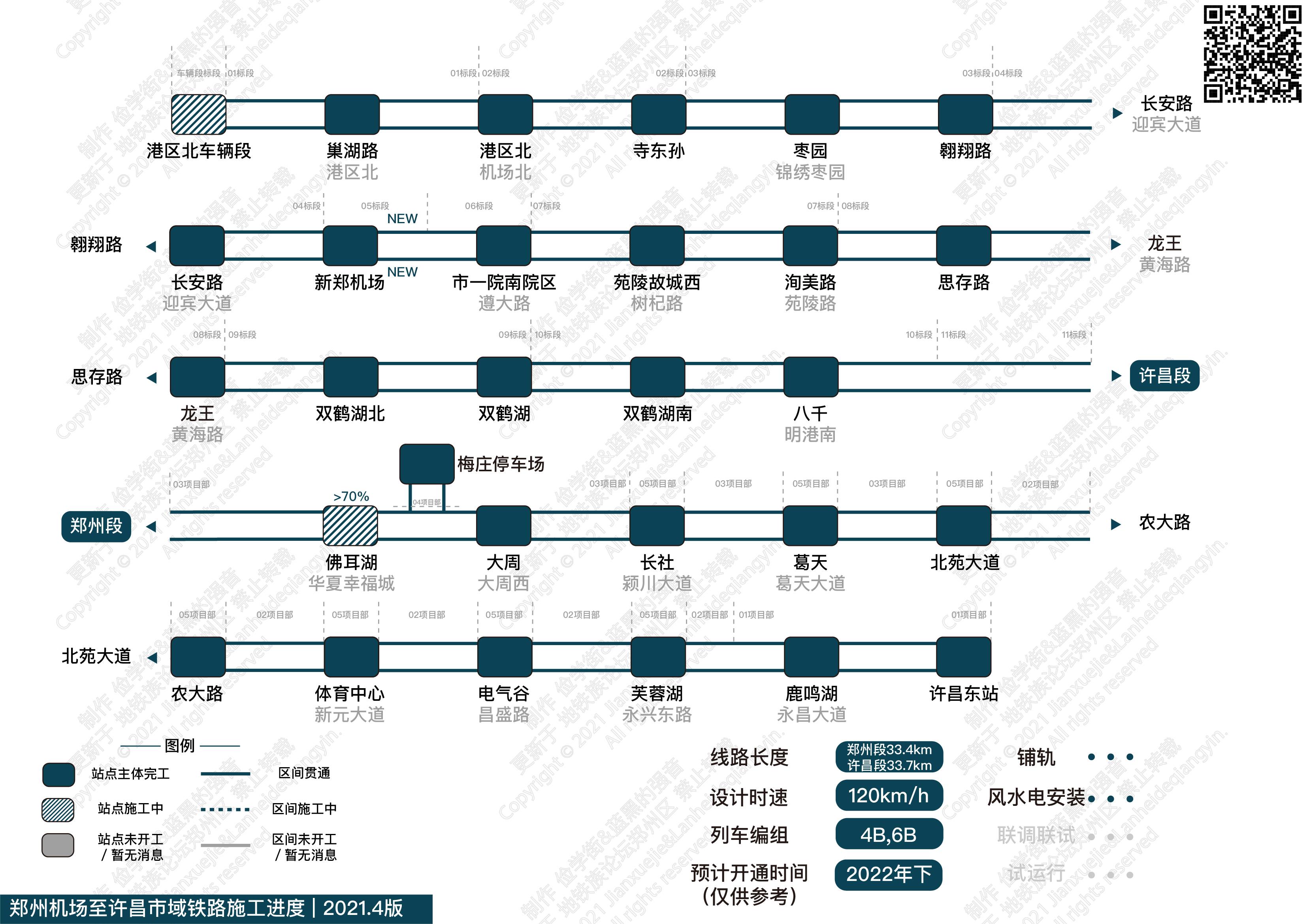 郑州地铁每月进度更新-2021.4 版